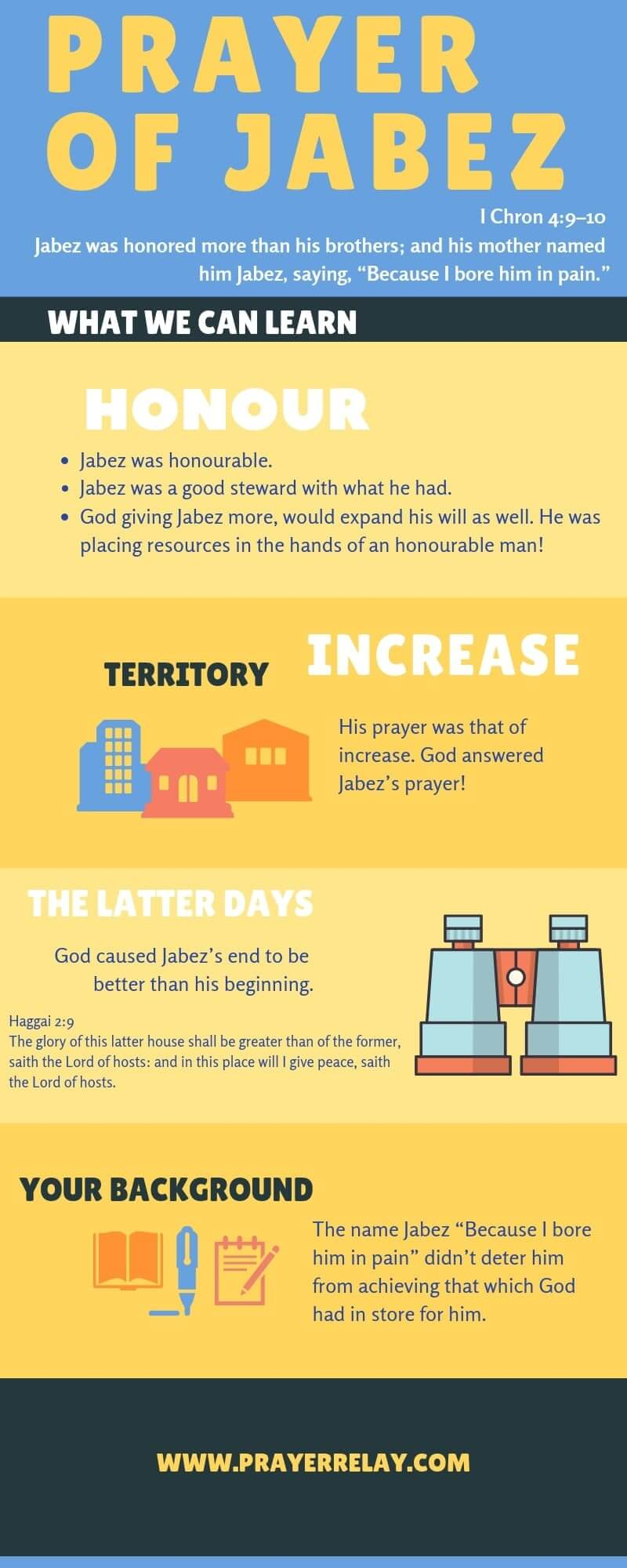 Ultimate Guide to the Powerful Prayer of Jabez +3 Principles - The